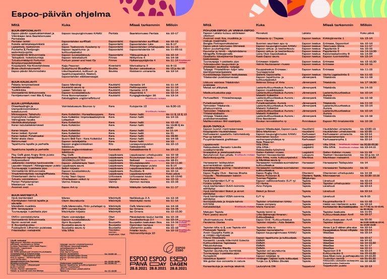 Espoo-päivä 2021 ohjelma